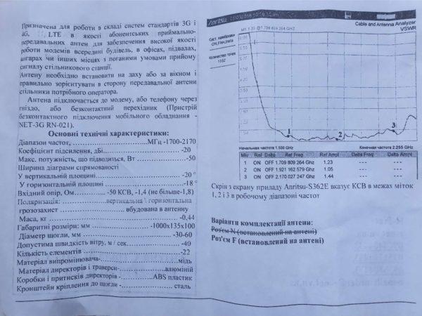 Антенна стрела 20 дБ RNet 3G/4G UМТЅ/DC-НЅРА+/LТЕ