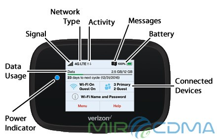 Novatel MiFi 7730L 3G/4G роутер CDMA/GSM/LTE CAT.9