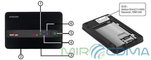 Samsung SCH-LC11 3G CDMA роутер Интертелеком PEOPLEnet
